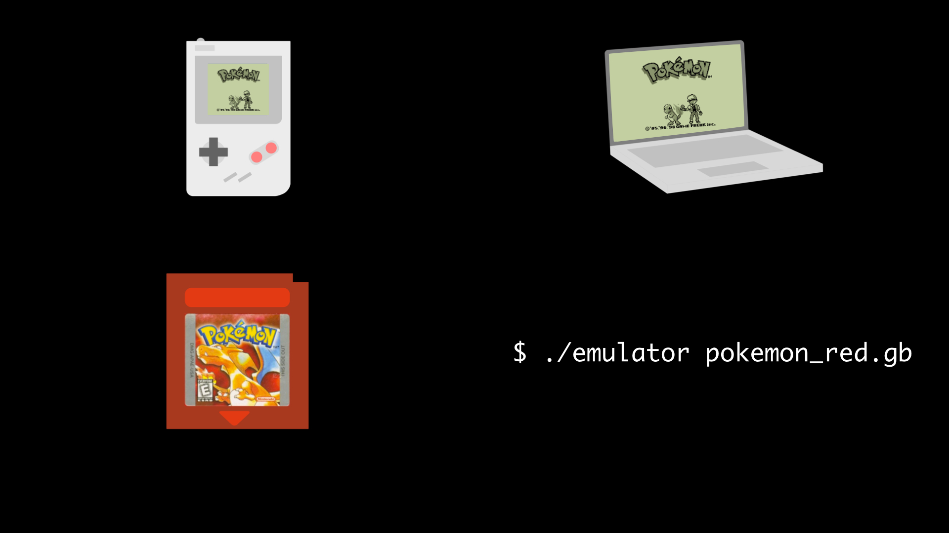What is a GameBoy Emulator